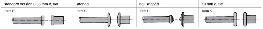 các kiểu đầu đo khác nhau