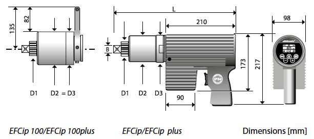 Kích thước vật lý của bộ nhân lực ECFCip100. Alkitronic