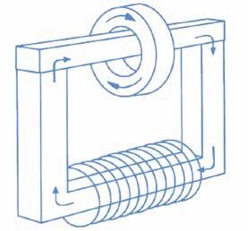 Máy gia nhiệt vòng bi, chỉ dẫn kỹ thuật, nguyên lý hoạt động, cấu tạo, hướng dẫn