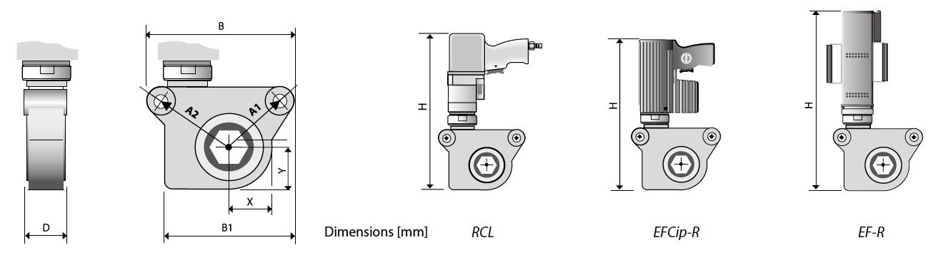 Radial Gearing Models