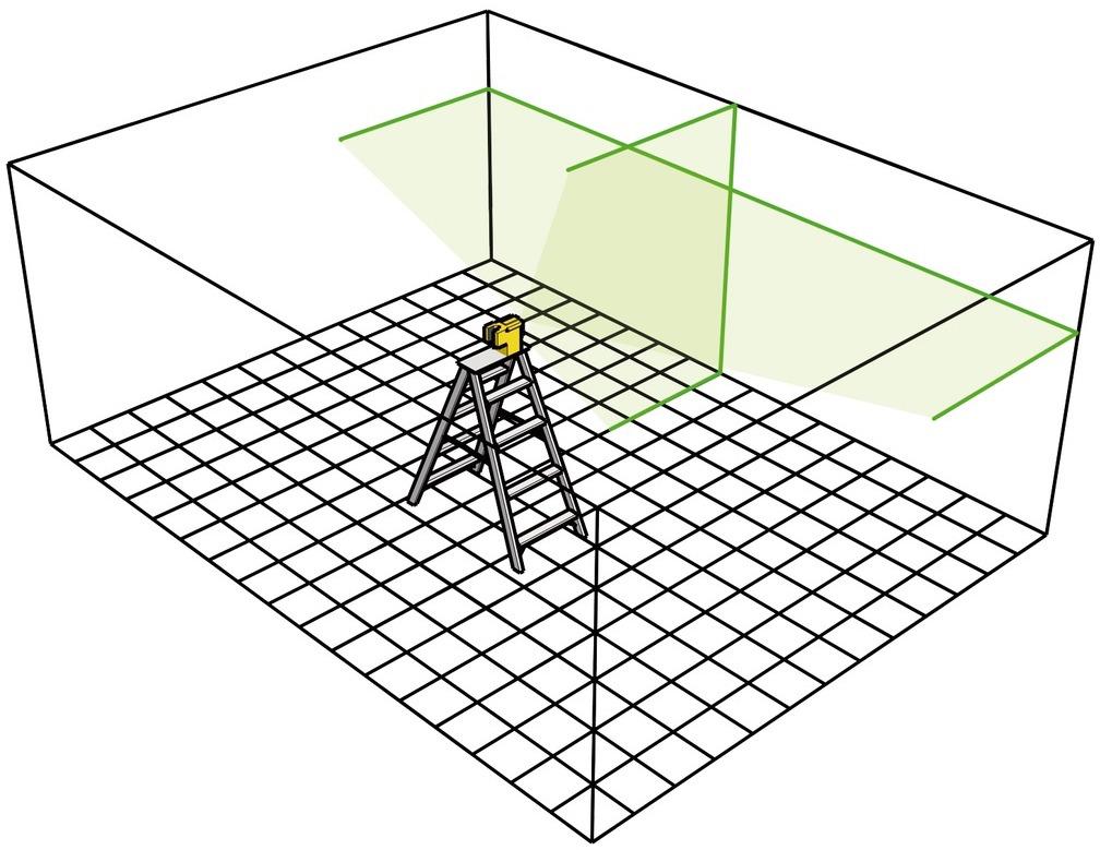 Tia laser xanh dấu thập của LAX50G
