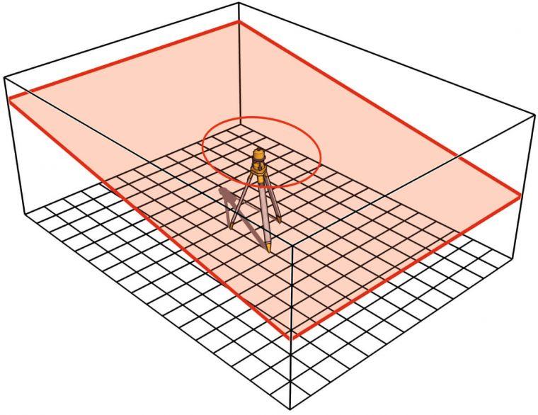 Tạo mặt phẳng nghiêng laser trong xây dựng. Stabila