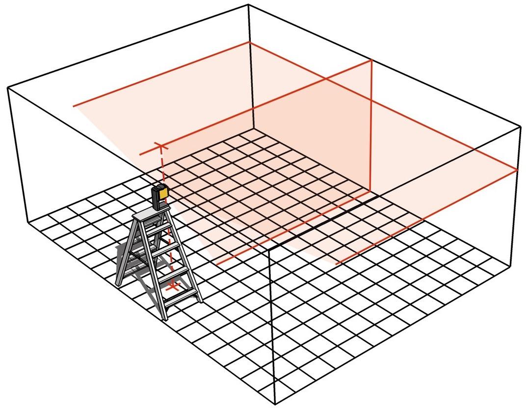 Vùng quét laser của máy thủy bình laser LAX300. Stabila. Máy cân bằng