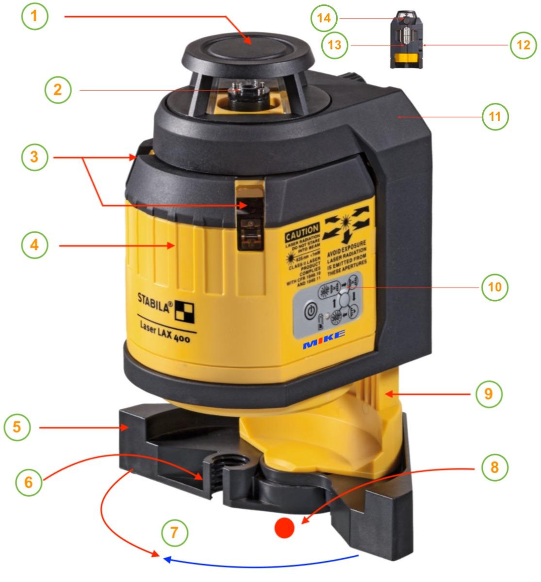 Các bộ phận của máy laser LAX400