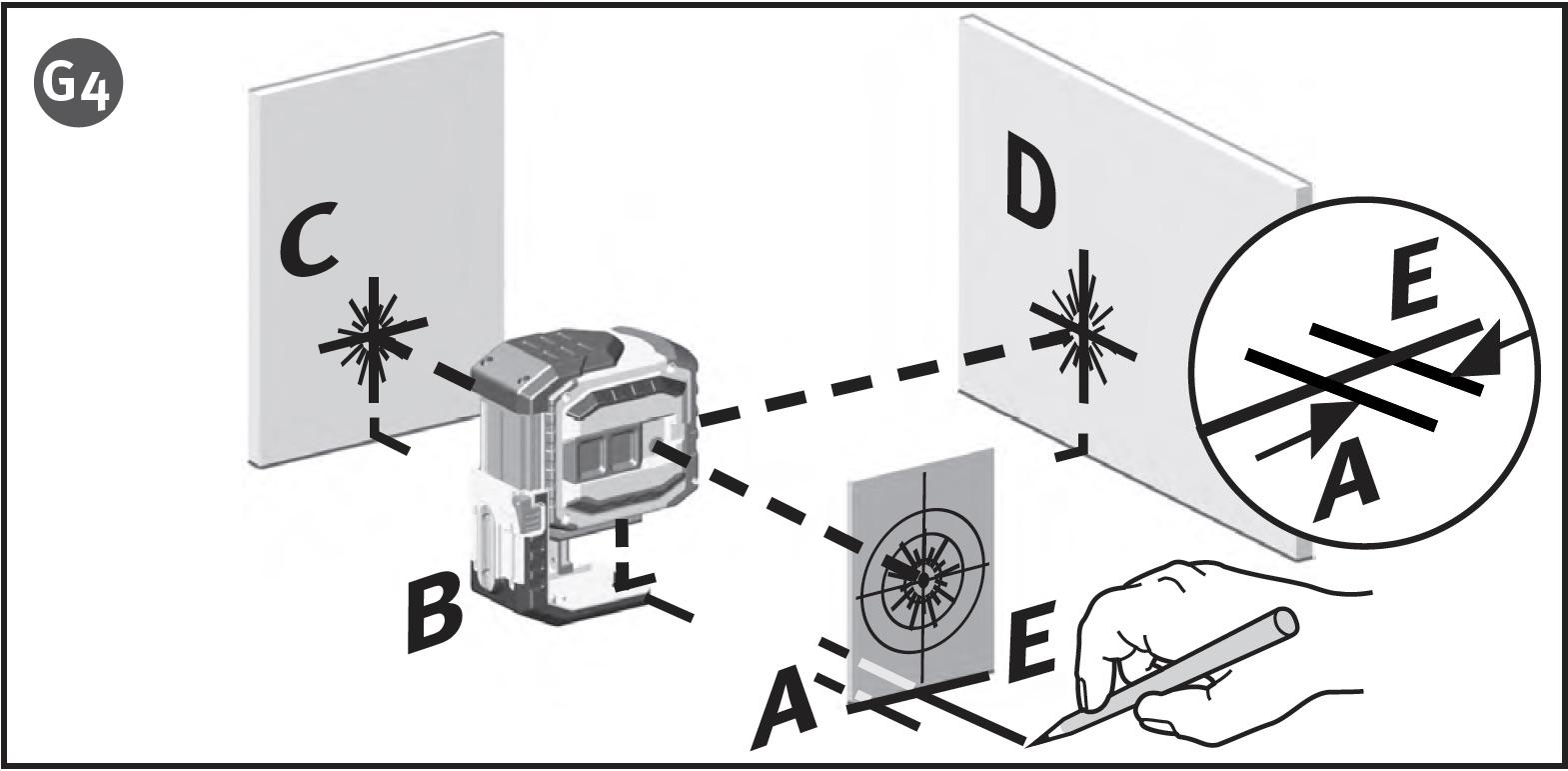 Thao tác kiểm tra chuẩn góc vuông 90 độ của máy LA-5P
