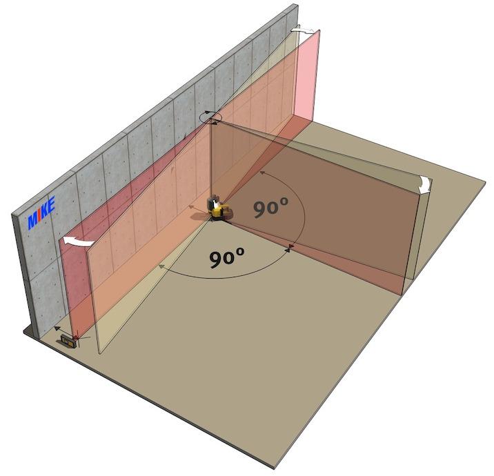 Tính năng xoay 2 tia laser vuông góc của LAX400. Stabila