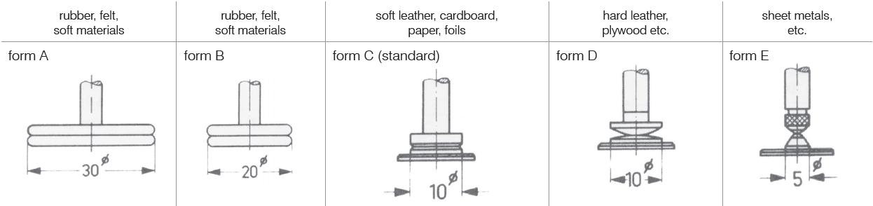 Các kiểu đầu đo phù hợp cho đồng hồ đo độ dày phôi Vogel Germany.