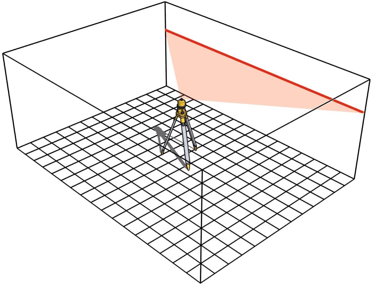Line function horizontal Stabila