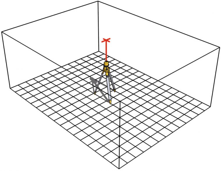 Plumb-line function - Stabila