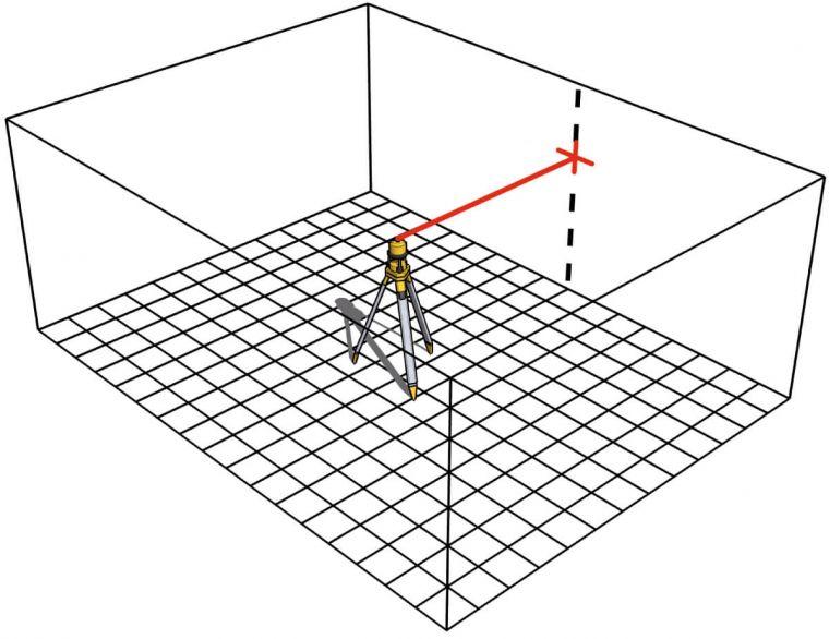 Tính năng định điểm, chấm điểm, điểm chỉ của tia laser Stabila