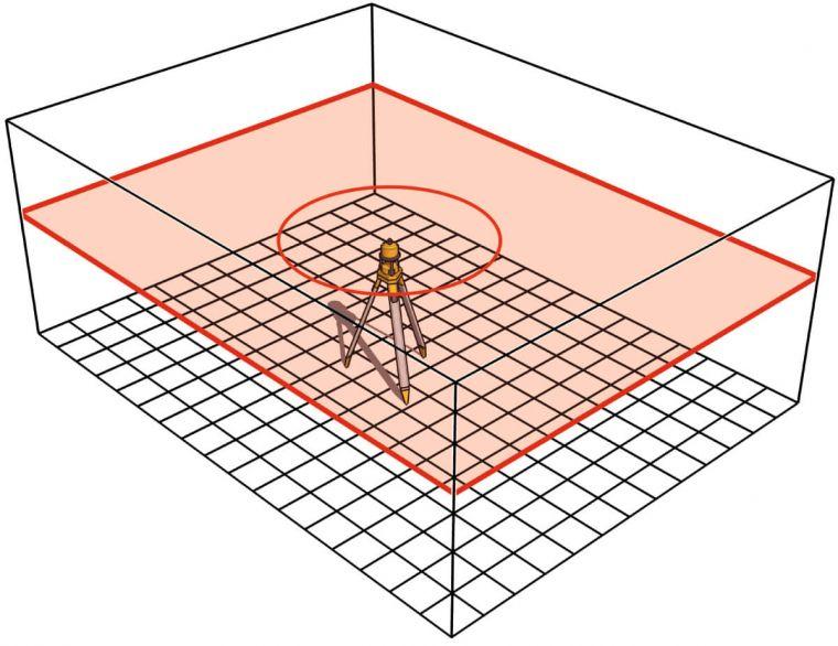 Máy laser xoay tạo đường đồng mức. Stabila