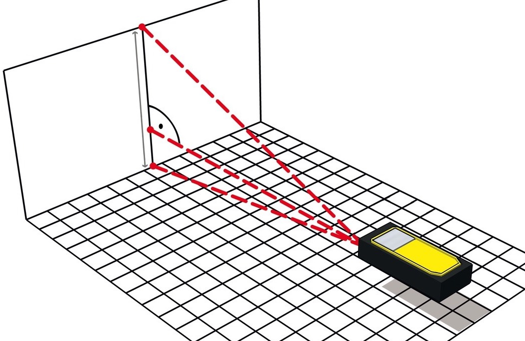 đo chiều cao từ xa bằng máy đo khoảng cách Stabila.