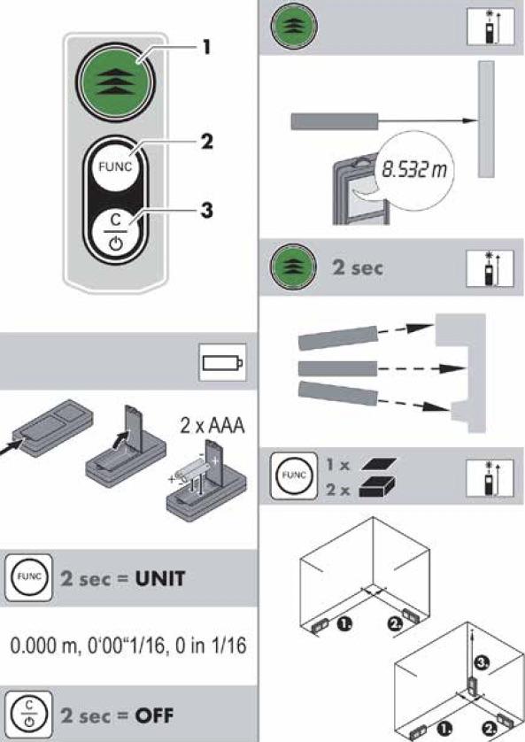 bàn phím máy đo khoảng cách bằng laser LD220.