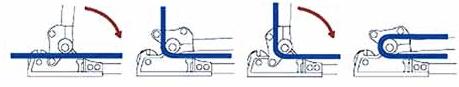 Các bước bẻ sắt xây dựng MCC Japan