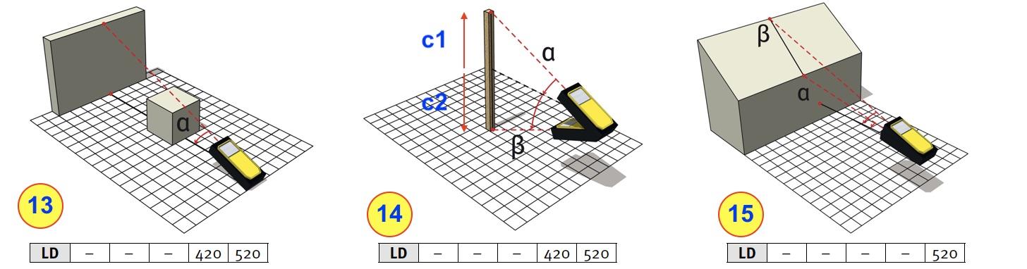 chiều cao che khuất bằng máy đo khoảng cách LD520