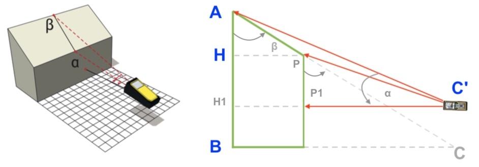 Đo độ dốc của mái nhà bằng máy đo khoảng cách laser LD520