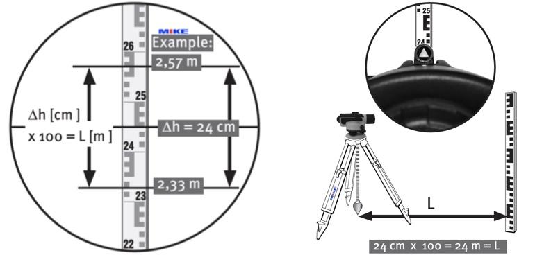 đo khoảng cách bằng máy thủy bình Stabila