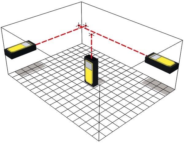 Đo thể tích bằng máy đo khoảng cách laser. Stabila