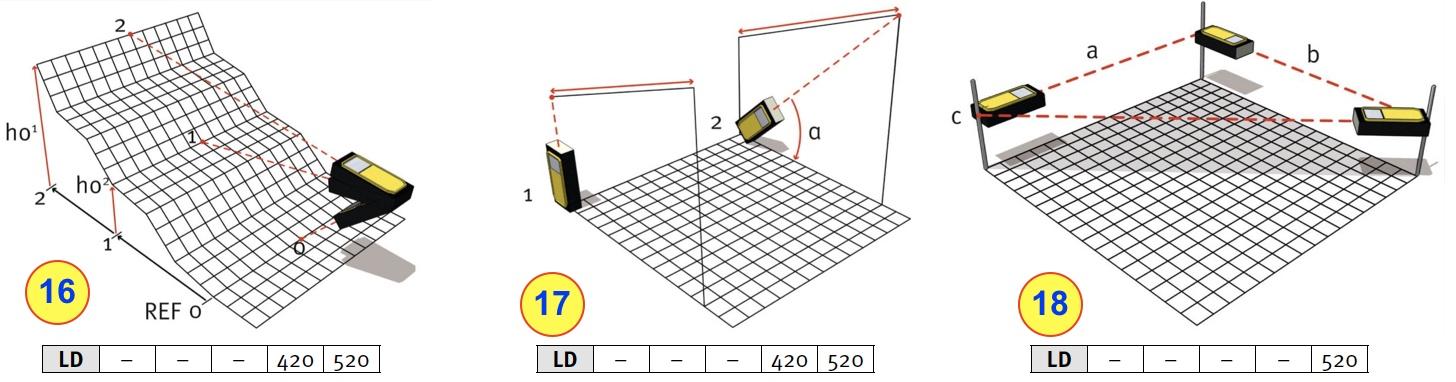 Làm bậc tam cấp, đo hình thang, diện tích tam giá LD520
