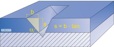 phương pháp tính độ dày lớp phủ