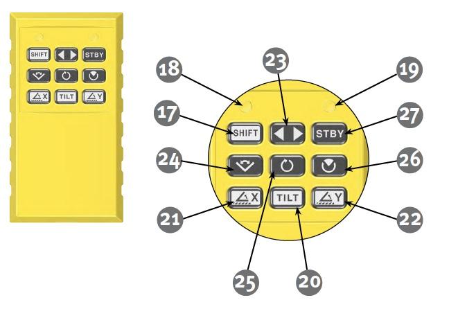 Bộ điều khiển Motion control RC-LAR350