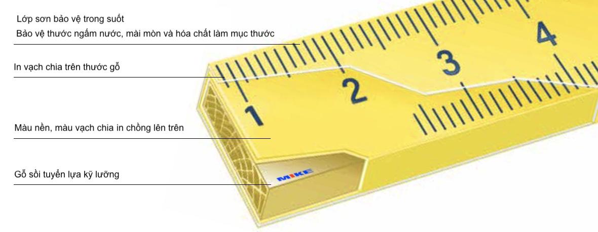 cấu tạo của thước gỗ Stabila Germany