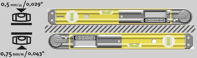 Chức năng nivo cân bằng của thước góc TECH700