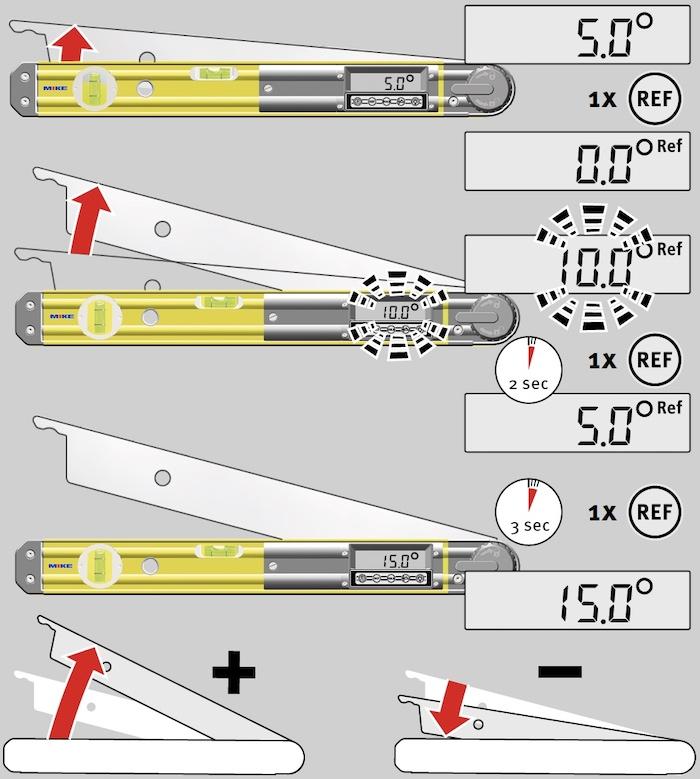 Chức năng tham chiếu REF của thước góc TECH 700