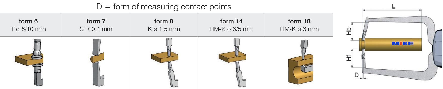 Các kiểu đầu đo của đồng hồ đo rãnh ngoài điện tử Vogel Germany