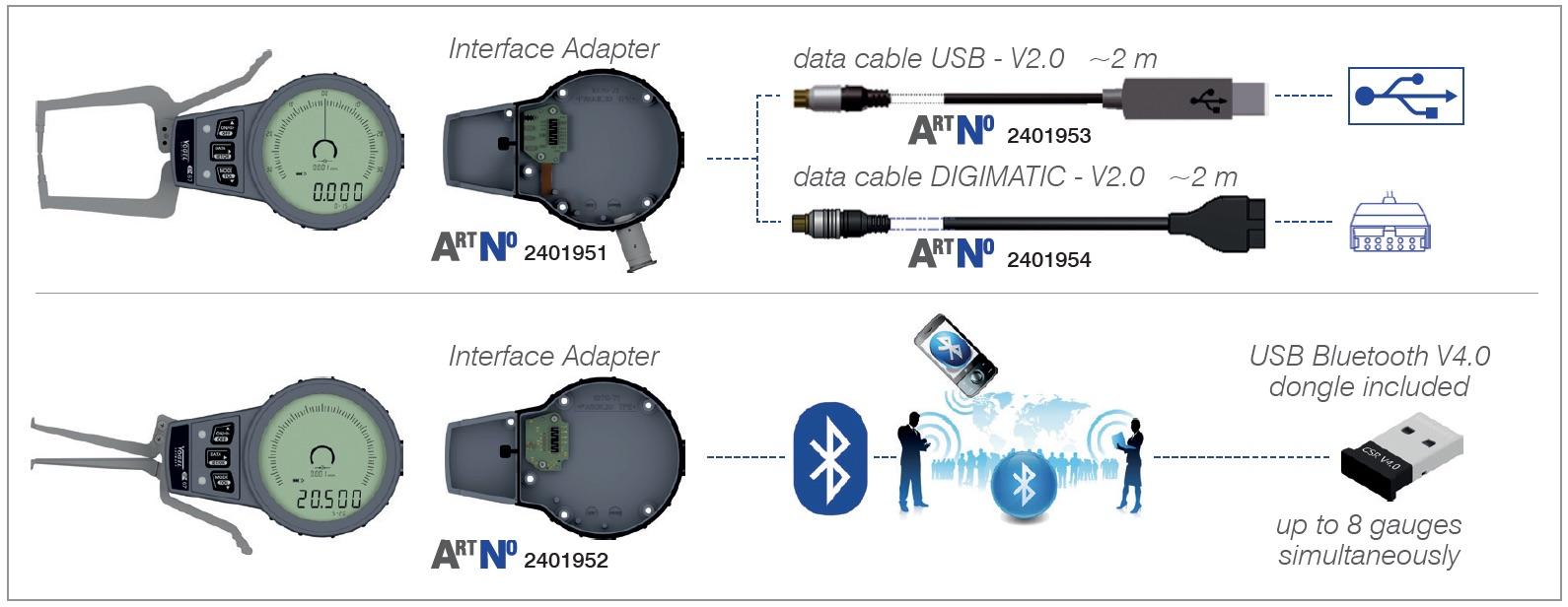 Các chuẩn kết nối của đồng hồ điện tử đo độ dày